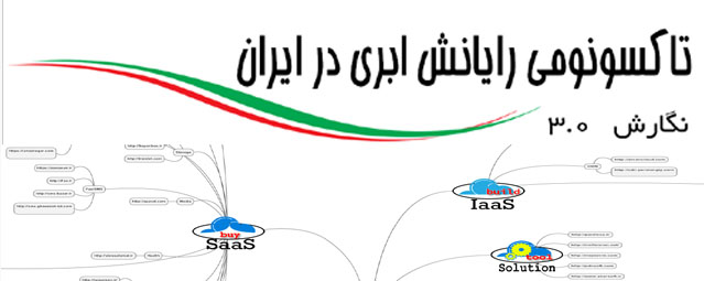 جزییات انتشار تاکسونومی رایانش ابری ایران – نگارش ۳