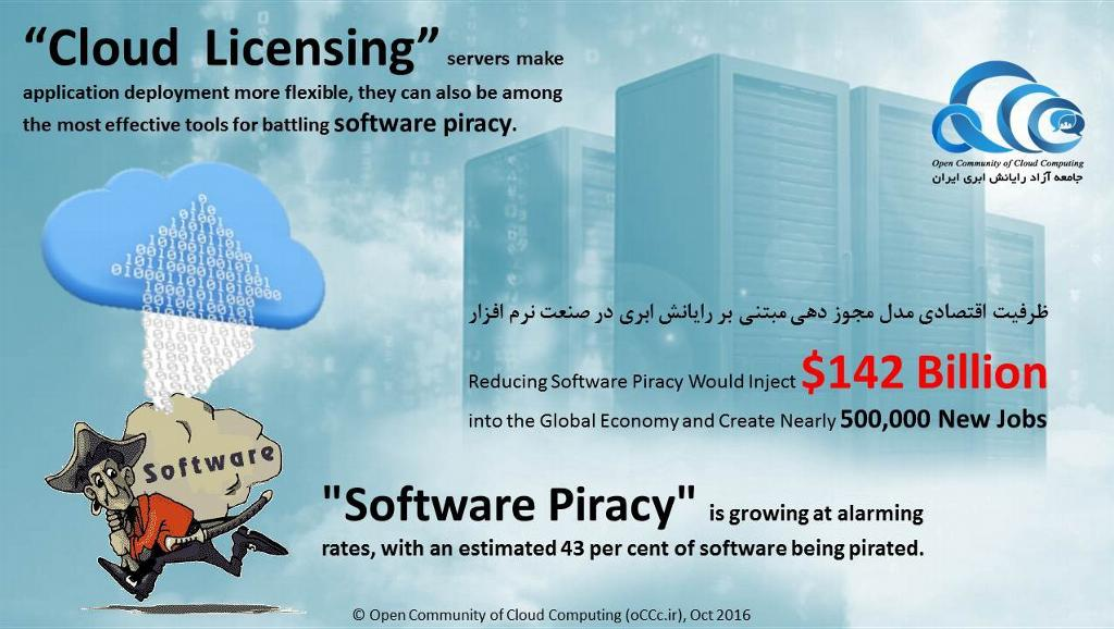 cloud_licensing
