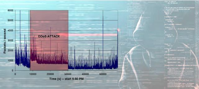 تشخیص ناهنجاری در ترافیک شبکه
