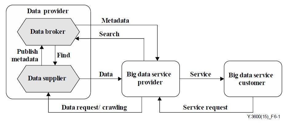 bigdata_ecosystem
