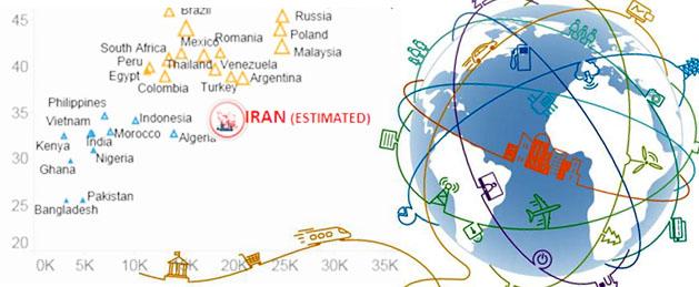 ۳۵ درصد آمادگی ایران در مجموع حوزه های رایانش ابری، کلان داده، اینترنت اشیا، شبکه و مراکز داده
