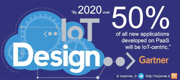 روند رو به رشد پشتیبانی سکوهای ابری از اینترنت اشیاء تا ۲۰۲۰